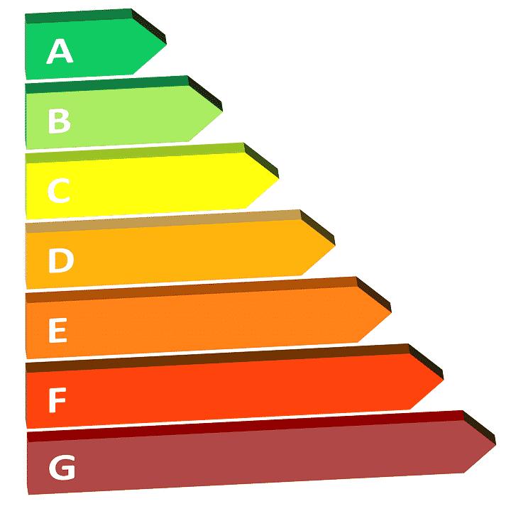 Certificado de ahorro energético